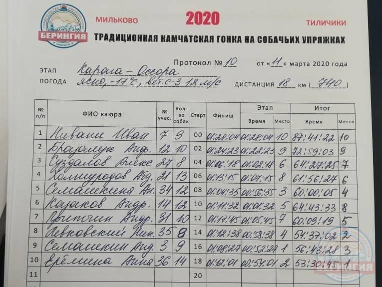 Берингия 2020 - 10.jpg