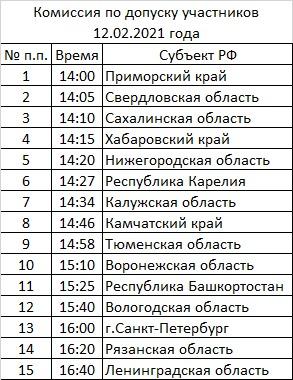 13-14.02.21г Чемпионат и Первенство России - IMG-20210211-WA0000.jpg